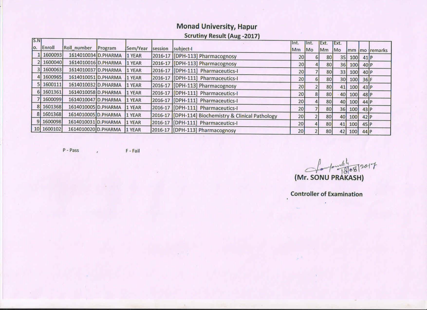 Examination Result   Monad University